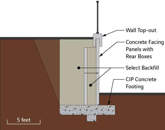 RE/Core Gravity Retaining Wall | The Reinforced Earth Company