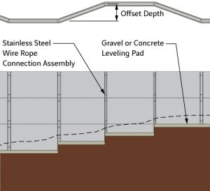 Diagram of Basic Components of FanWall