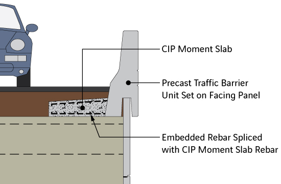 Diagram Showing the Basic Components of a Precast Traffic Barrier