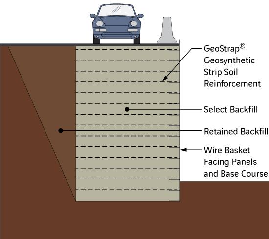 GeoTrel™ Construction Diagram