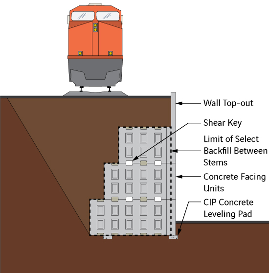 Diagram Showing Basic T-WALL® Components