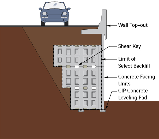 Diagram Showing Basic Inverted T-WALL® Components