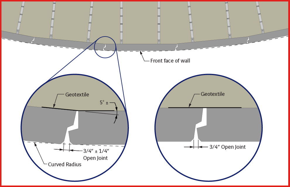 Partial Plan Diagram Showing MSE Wall Panels on a 50 Foot Radius vs. a Straight Line