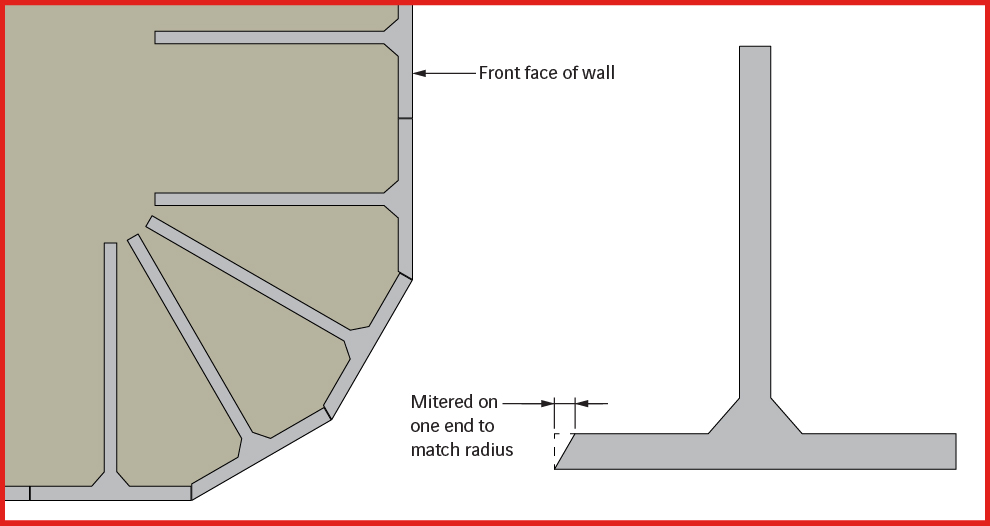 Example Plan of T-Wall on a Tight Radius Using Mitered Panels
